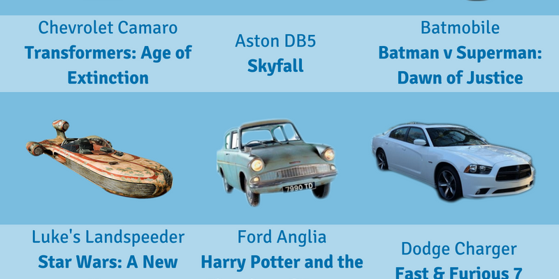 Famous Cars From Famous Movies